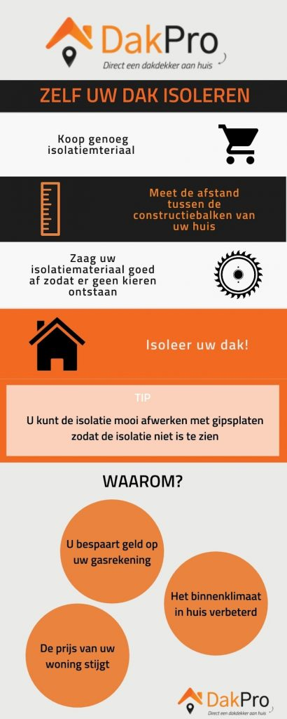 infographic Dak zelf isoleren